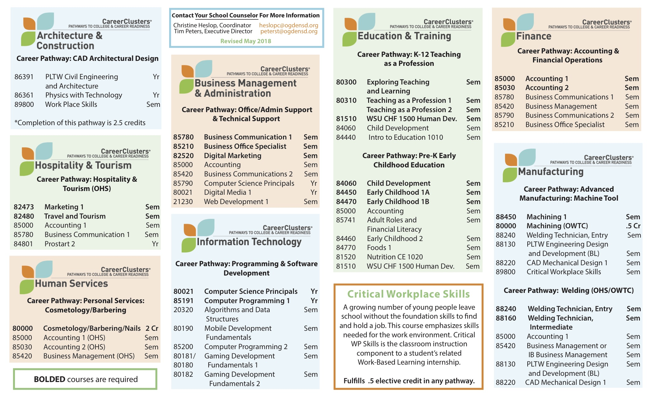 Ogden School District Career and Technical Education Brochure, 218